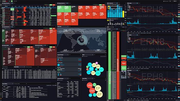 Hướng dẫn sử dụng phần mềm giao dịch hàng hóa phái sinh CQG